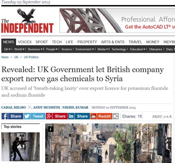 Bombshell: armas químicas Syrias resultan ser fluoruro de sodio utilizado en el suministro de agua EE.UU. fluoruro Independiente 600