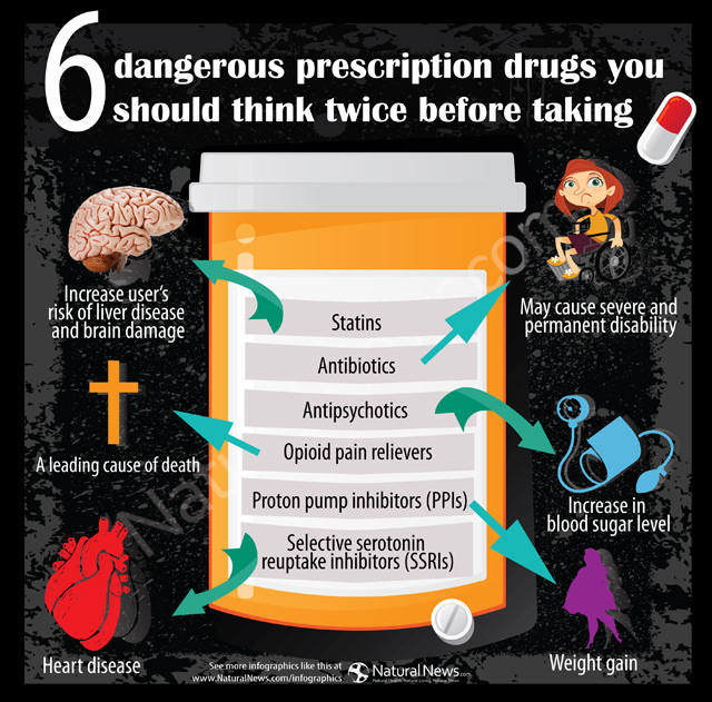 Six Dangerous Prescription Drugs You Should Think Twice