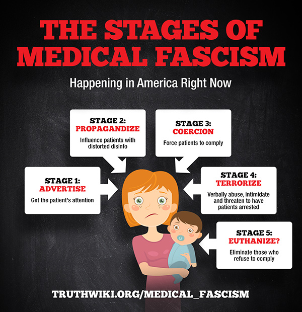 BACKFIRE: How the vaccine industry lost the propaganda war, alienated the public and stirred up suspicion of the entire medical profession The-Stages-of-Medical-Fascism-600