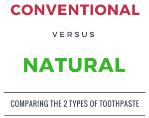 Infographic: Conventional vs Natural Toothpaste 1