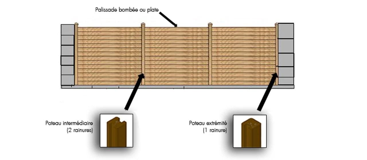 conseils de pose cloture palissade bois