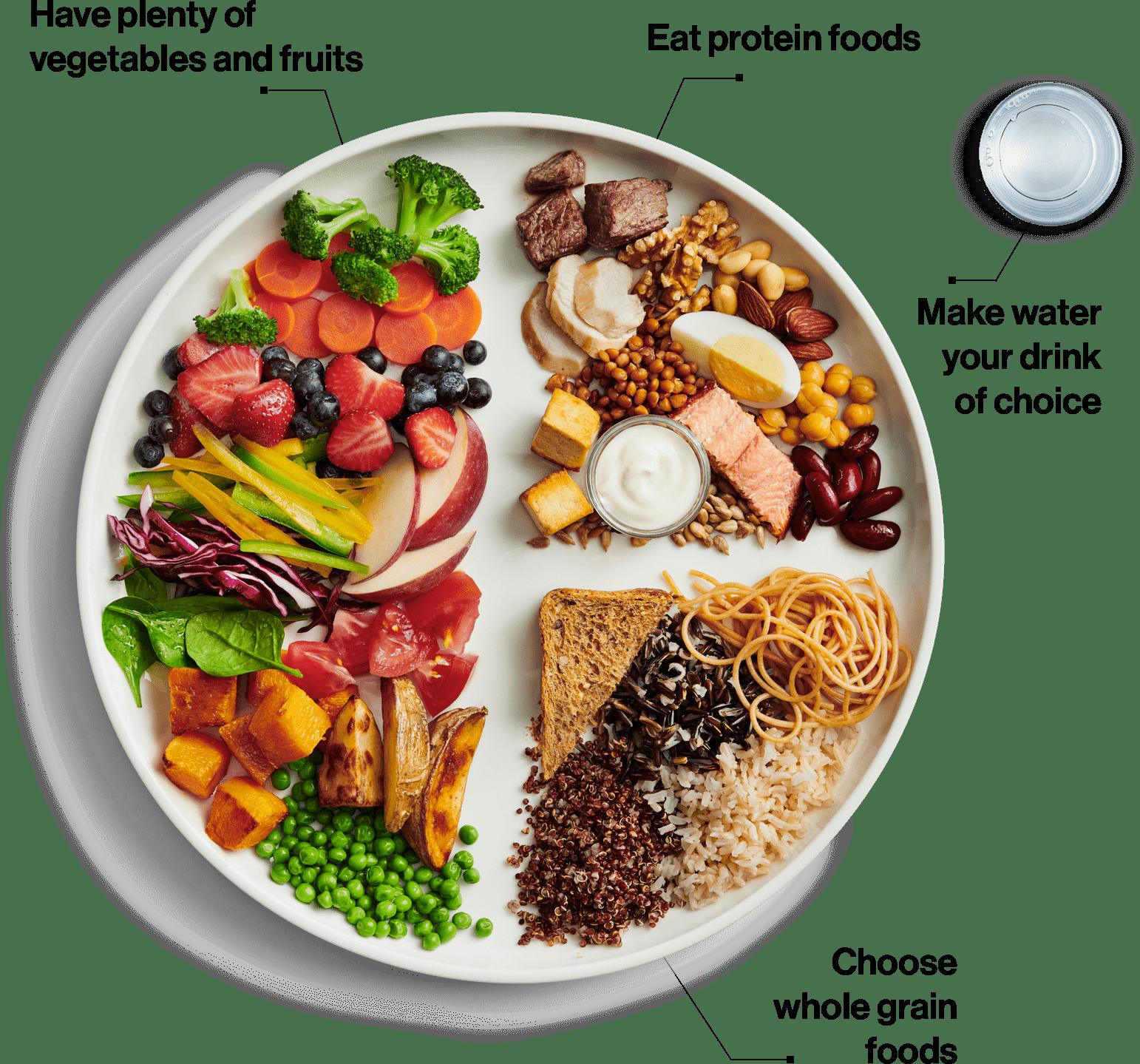 Building Healthy Eating Habits In Kids