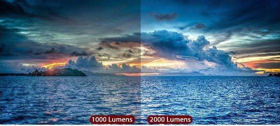lumens example