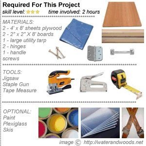 Materials for Shanty Project