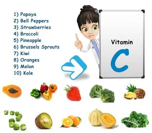 Vitamin C: Ascorbic Acid – NatureWord