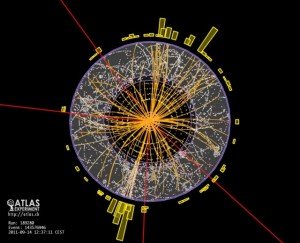 A graphical representation of the Atlas Experiment. Higgs and the Boson.