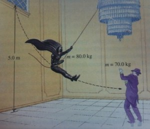 "An image from James Kakalios' books of The Physics of Superheroes, featuring Batman and The Joker getting ""physical""."