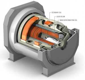 A diagram showing the cross-section of a MRI scanner.