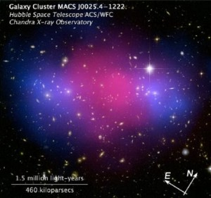 An image from the Hubble Space Telescope and the Chandra X-ray Observatory, figuring the Bullet Cluster and the theoretical location of the dark matter surrounding it.