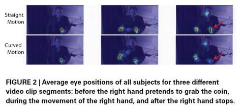 """A subset of video frames showing the average eye position during a straight motion and curved motion demonstration of the """"French drop"""" by Appollo Robbins."""