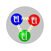 A picture showing the quark structure of a proton.