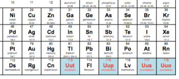A section of the Periodic Table complete with the four new chemical elements.
