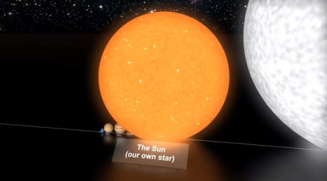 Size Matters… in Astrophysical Terms