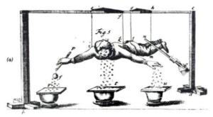 "A lithography showing one of the most popular displays of 18th century science entertainment: the ""Flying Boy""."