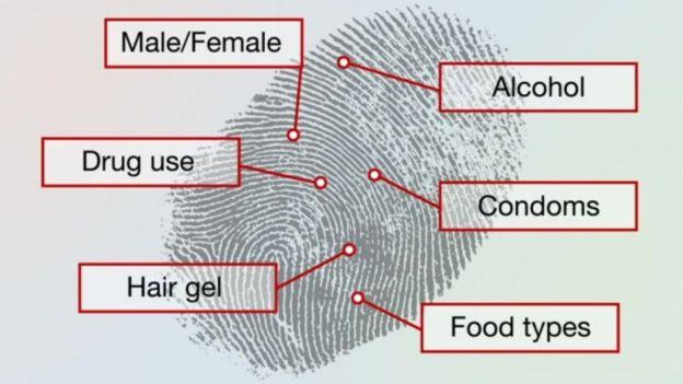 Fingerprint Forensics Delve Deeper Into Spectrometry Analysis