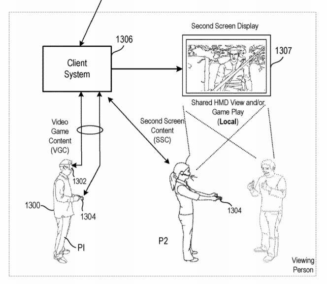 Expérience réalité virtuelle ps5 sony brevet