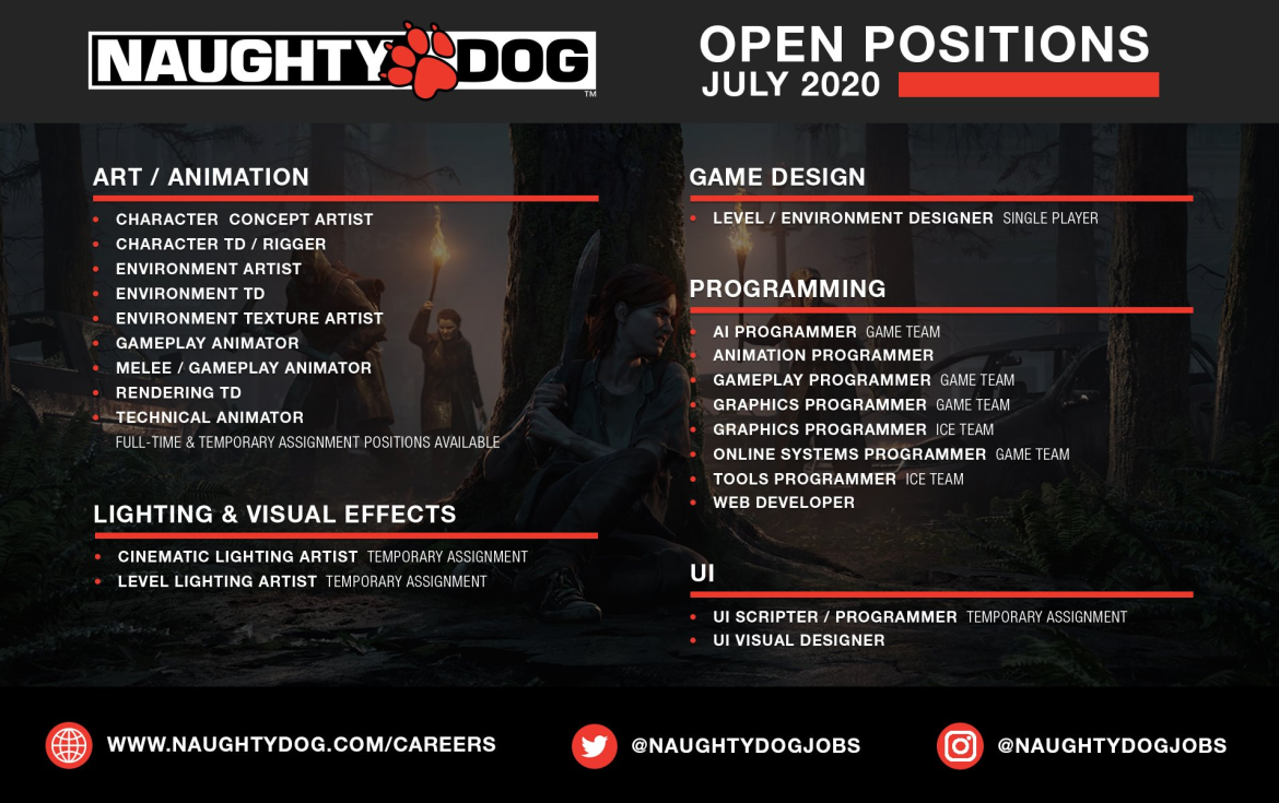 Offres Emploie Naughty Dog jeu solo PS5 juillet 2020