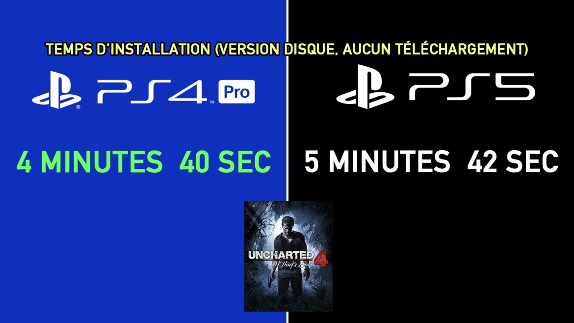 Temps Installation Uncharted 4 PS4 Pro / PS5