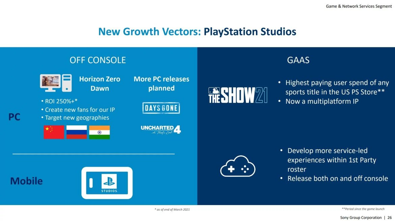 Sony annonce le portage de Uncharted 4 sur PC