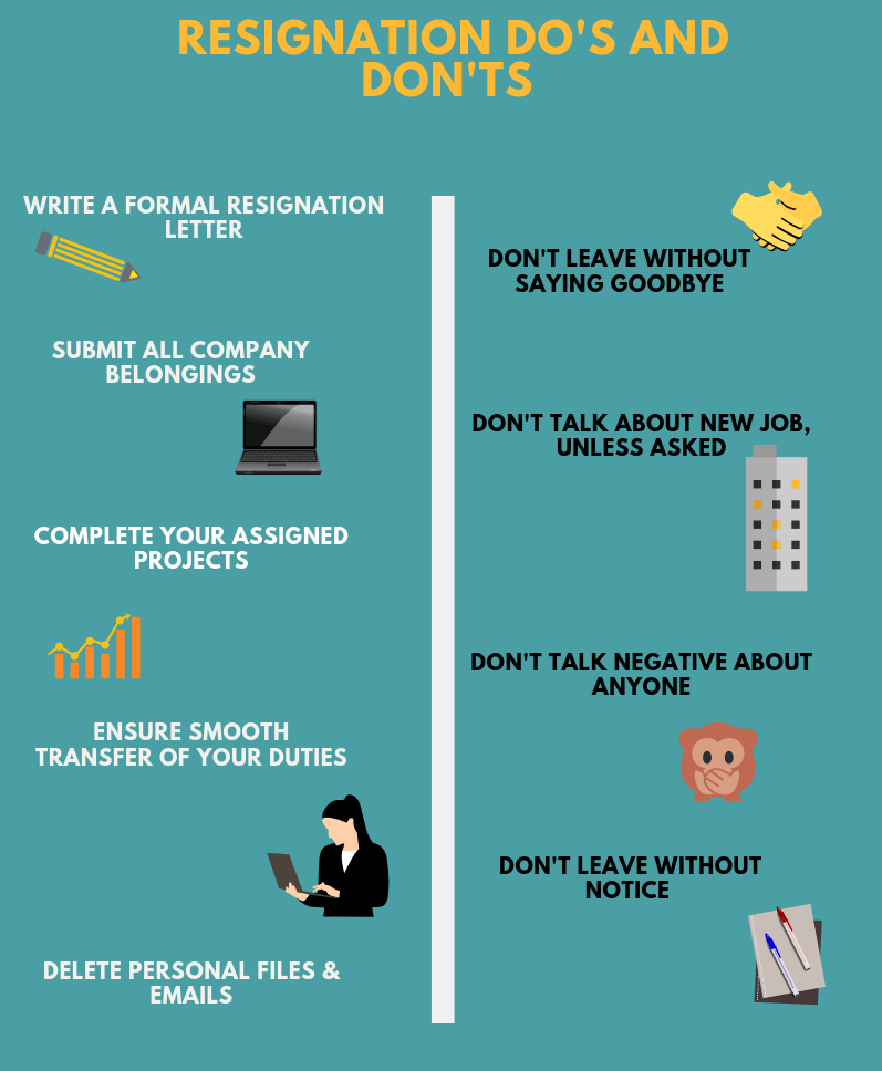How To Write A Resignation LetterStep By Step Guide With Samples