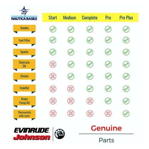 small resolution of evinrude kit summary table