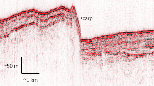 Sedimentary layers taken by the USGS teams' sparker seismic system