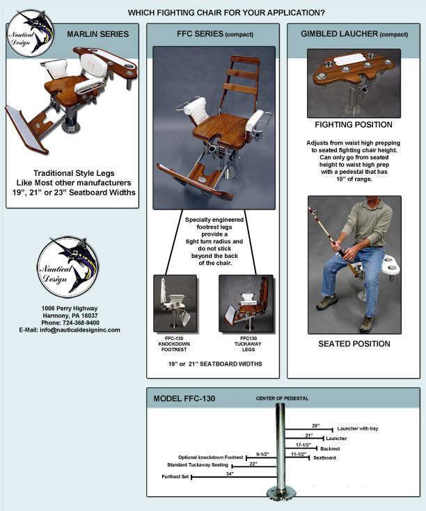 fishing fighting chair parts coleman deck with table uk chairs ffc designs by nautical applicaitons2s jpg