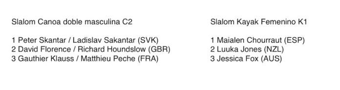 Río 2016 resultados slalom