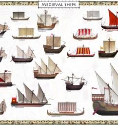 diagram of trireme ship [ 1683 x 1191 Pixel ]