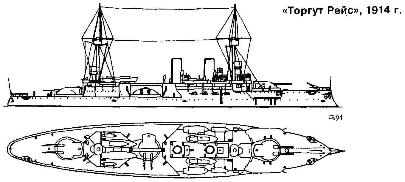 Brandenburg class battleships (1892)