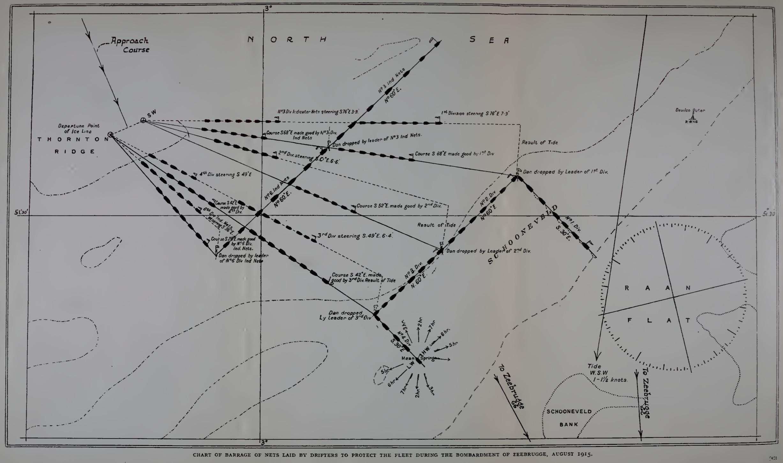 barrage diagram