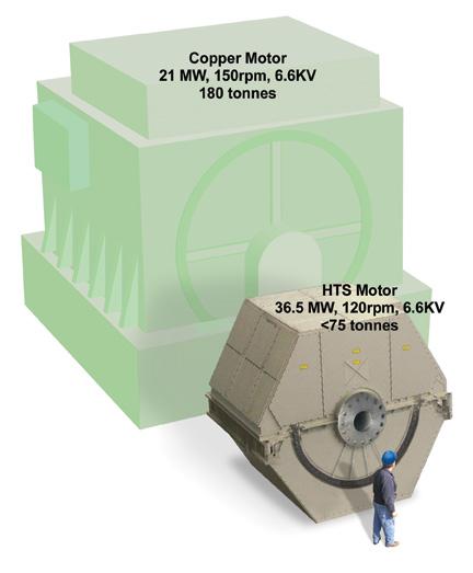 hts-motor-2.jpg