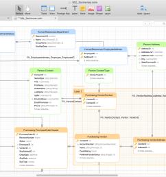 standard designing tools [ 1157 x 865 Pixel ]
