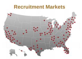Recruitment Markets