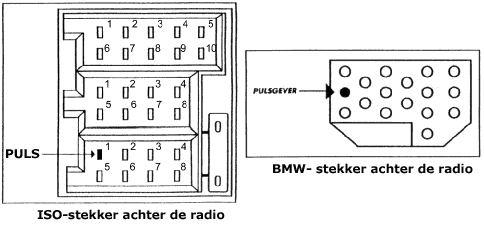 Inbouwen Philips / Carin in Opel astra 1.7 D (maart '94