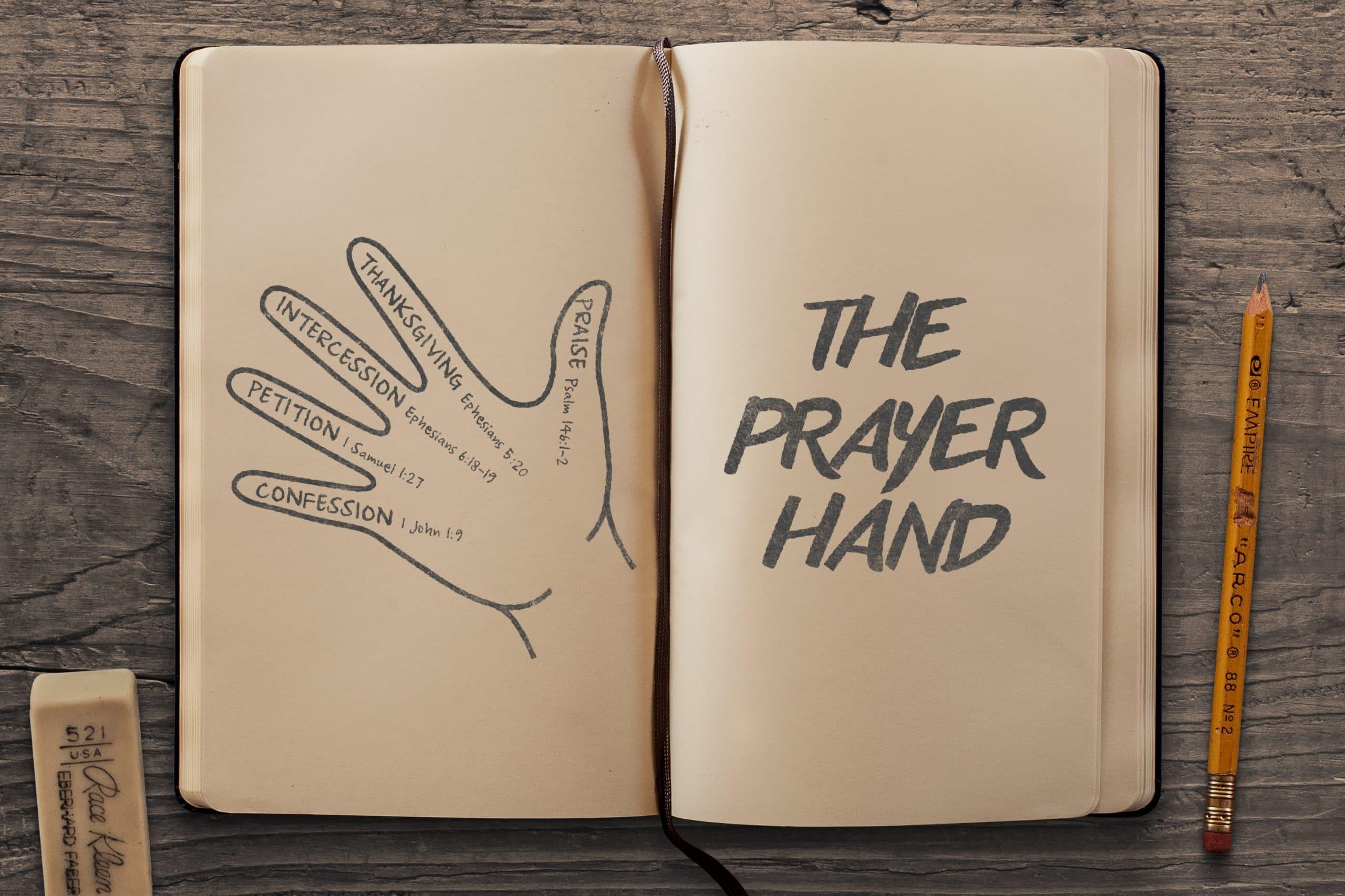 graphic relating to 5 Finger Prayer Printable identify The Prayer Hand The Navigators