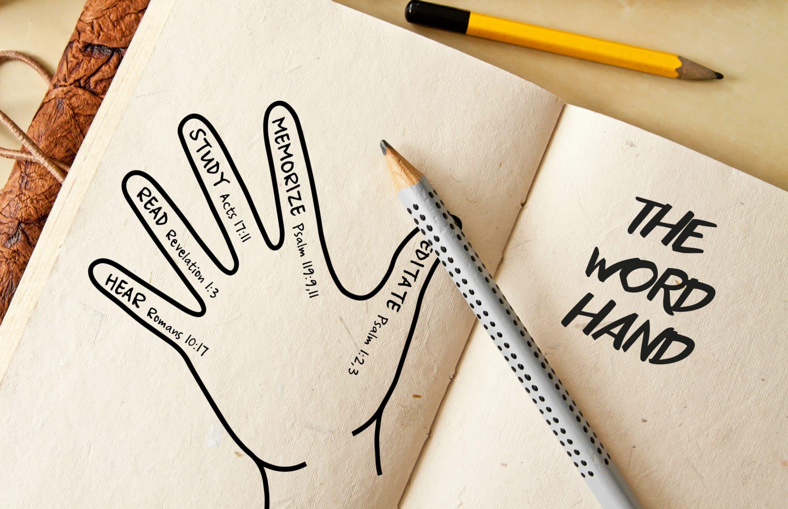 graphic regarding 5 Finger Prayer Printable identified as The Term Hand The Navigators