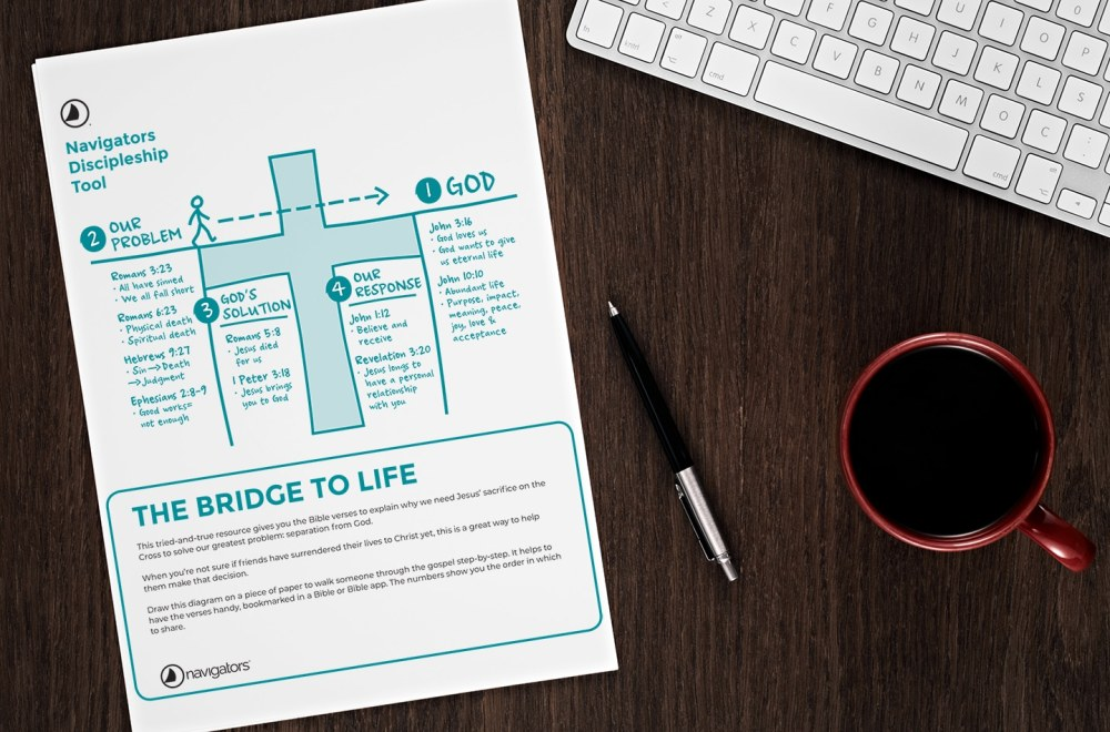 The Bridge to Life | The Navigators Bible Study Resource | Working through the Bridge to Life illustration on a table