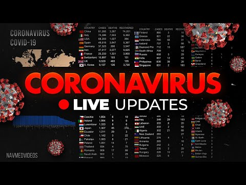 Coronavirus Live Map and realtime counter – Latest worldwide COVID-19 stats and figures.