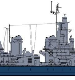 montana class [ 3500 x 667 Pixel ]