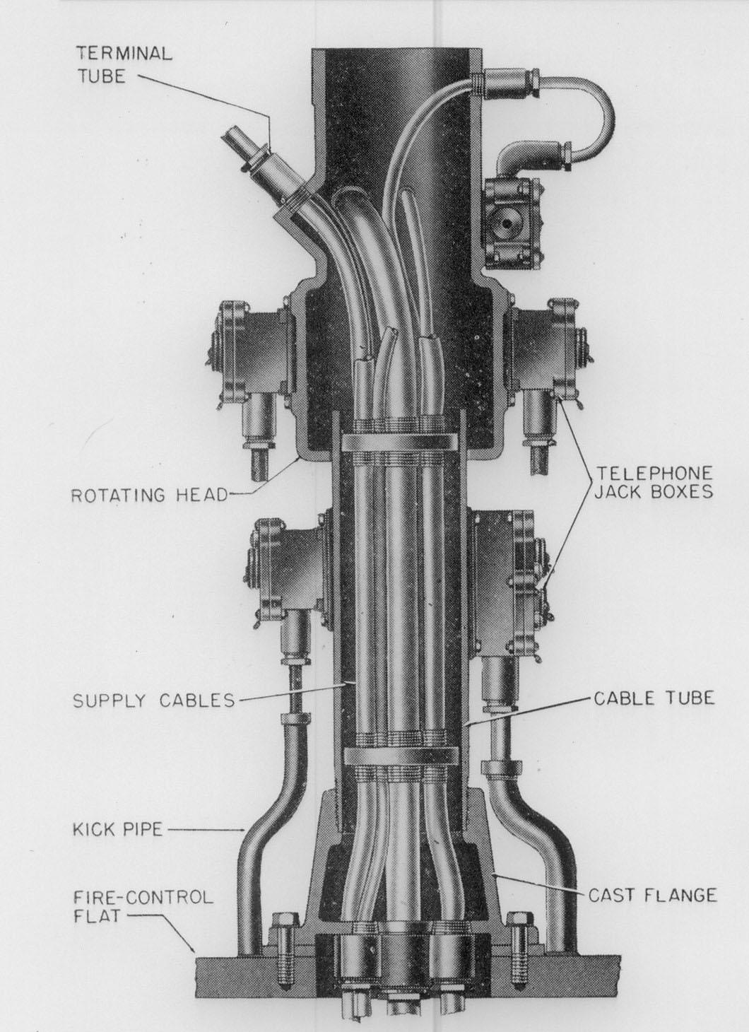 mk intermediate switch wiring diagram soft and woody stem description of gun directors 40 mods 1
