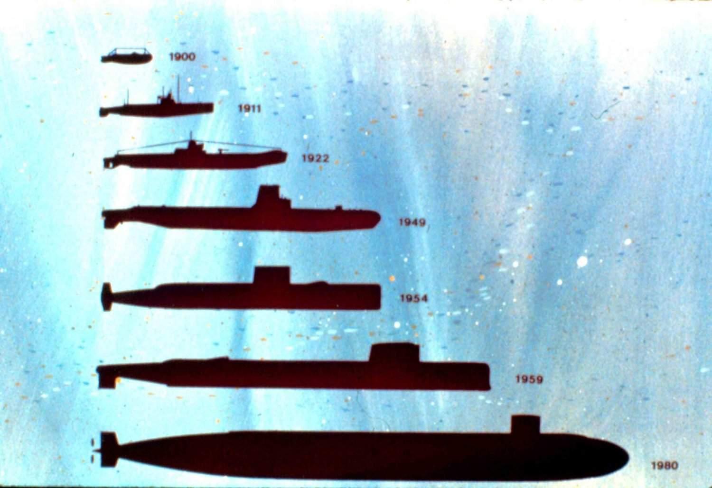 hight resolution of submarine history profiles