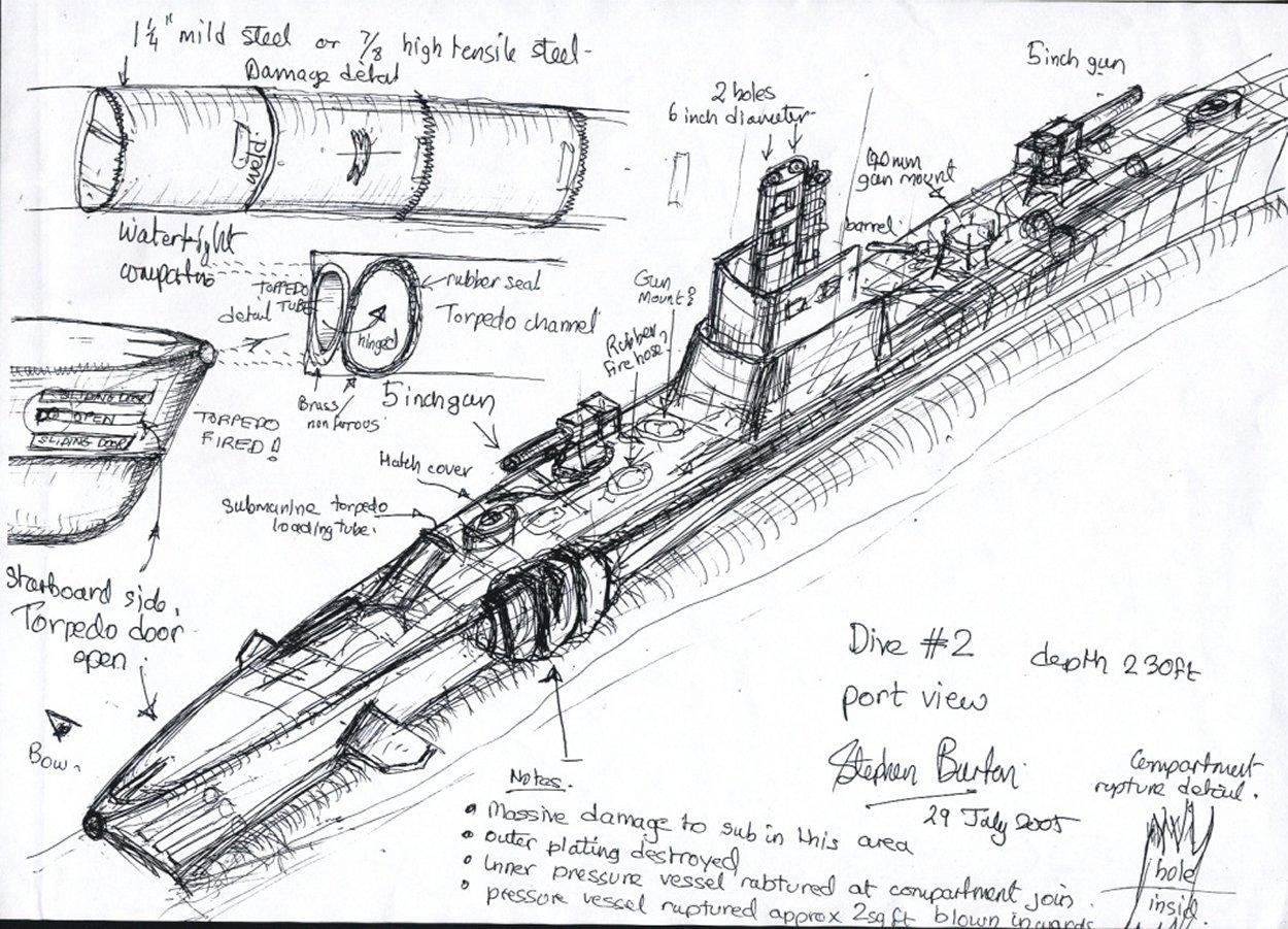 Diagram Of Uss Alabama Submarine