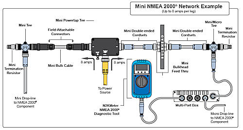 Nmea 0183 Cable Wiring Diagram Microphone Cable Wiring