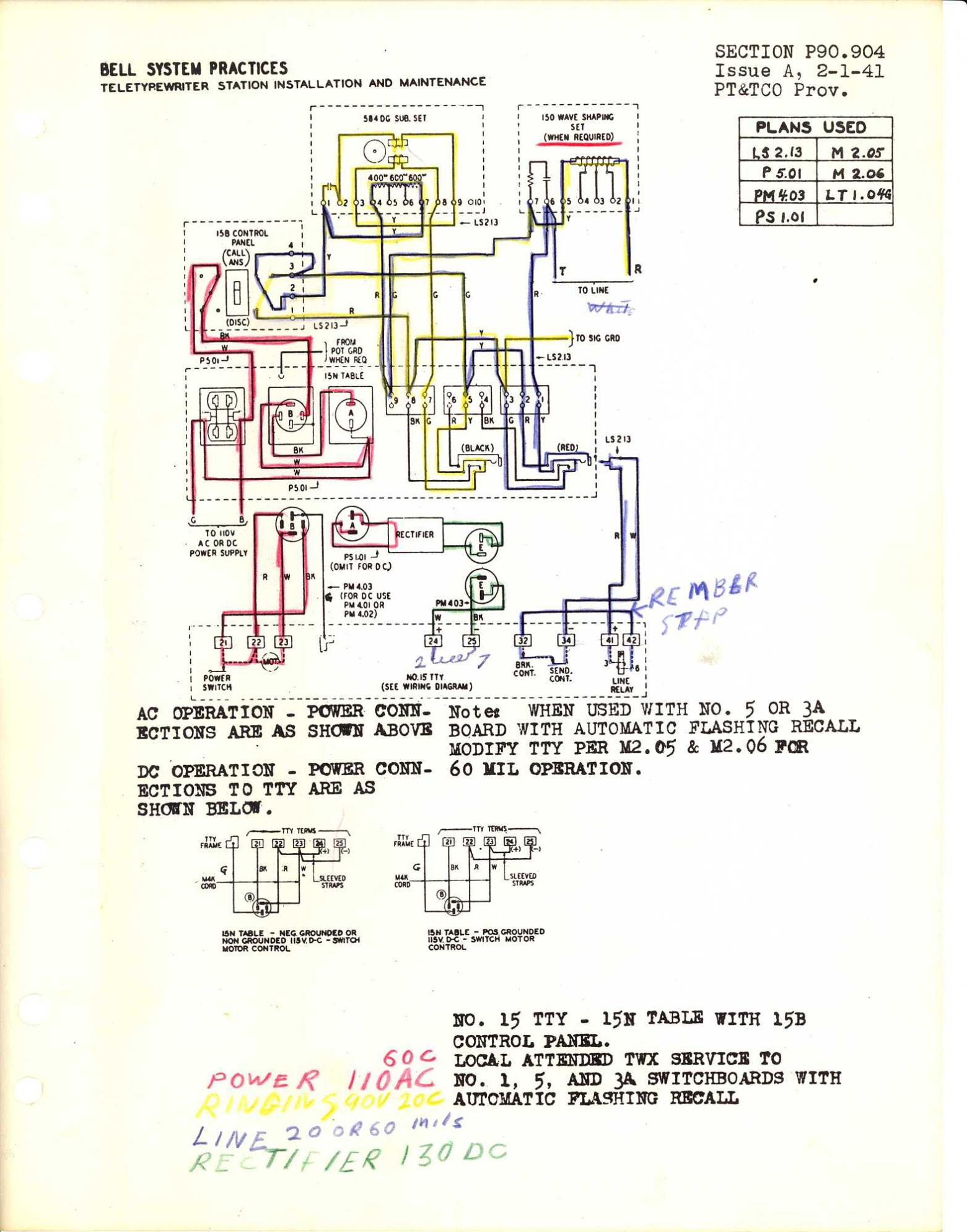 American Ironhorse Motorcycle Wire Diagram Wiring Schematic