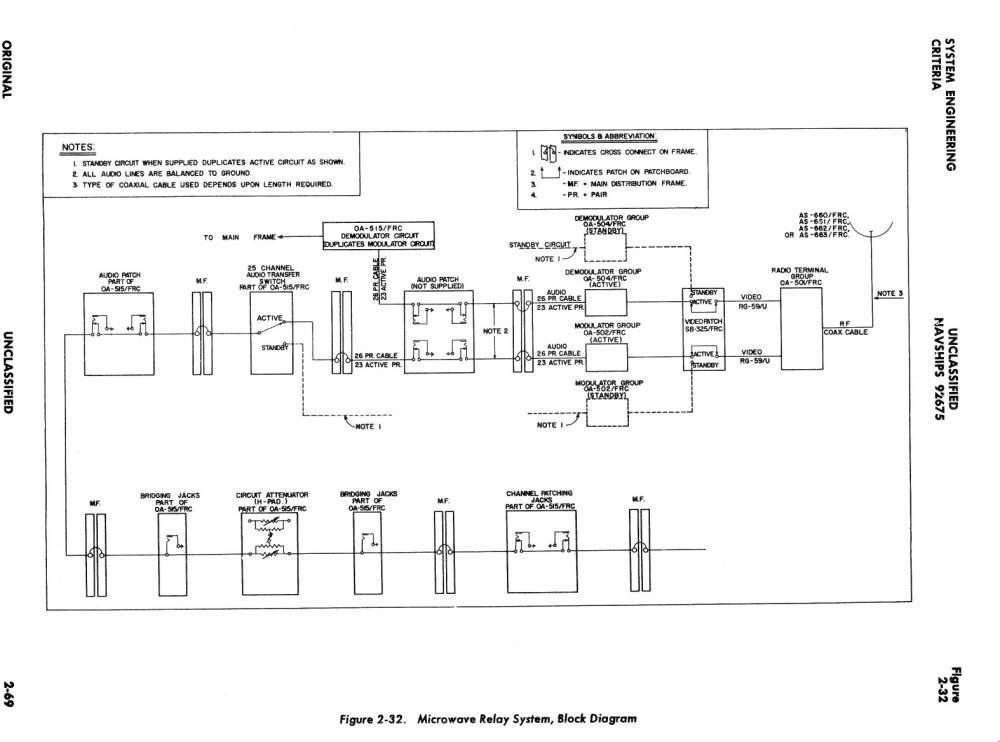 medium resolution of relay panel shore 2 32 jpg 197958 bytes