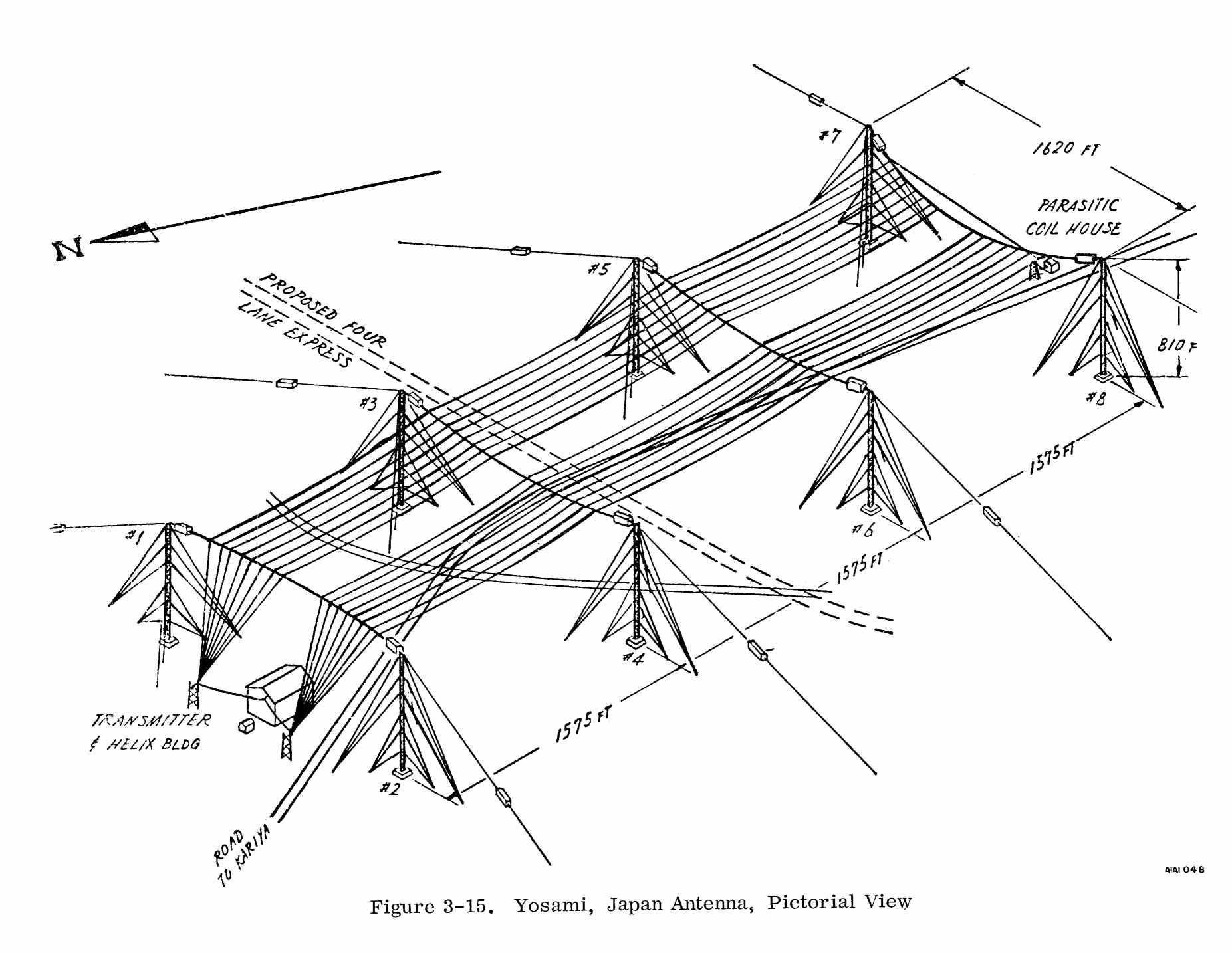 Navy Shore Station Lf Amp Vlf Transmitters