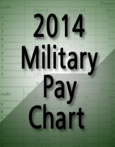 also military pay chart rh navycs