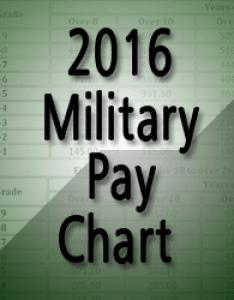 also military pay chart all grades rh navycs