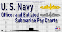 Navy Pay Chart 2018 Sub Pay - 2018 military pay chart 2 4 ...